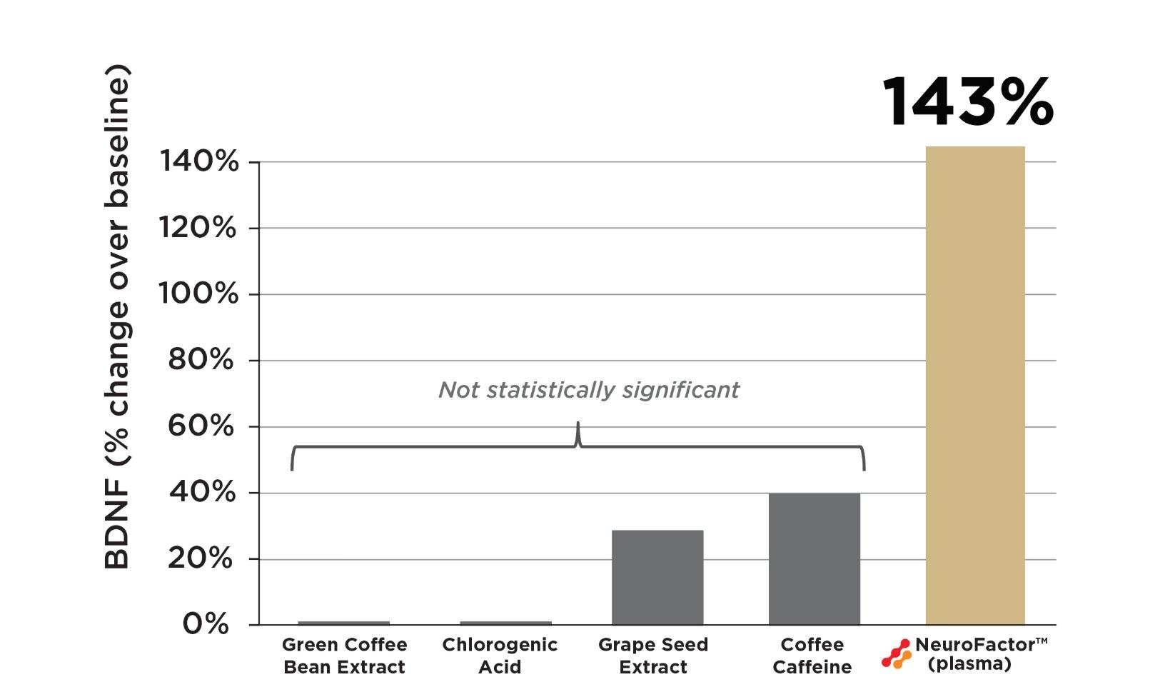 愛力思 咖啡效能